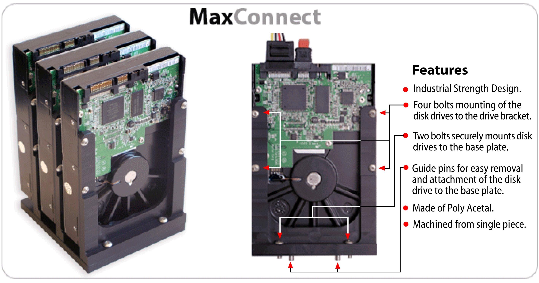 MaxConnect